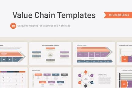 Value Chain Analysis Google Slides templates