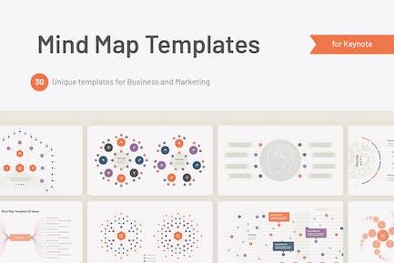 Mind Map Keynote Templates
