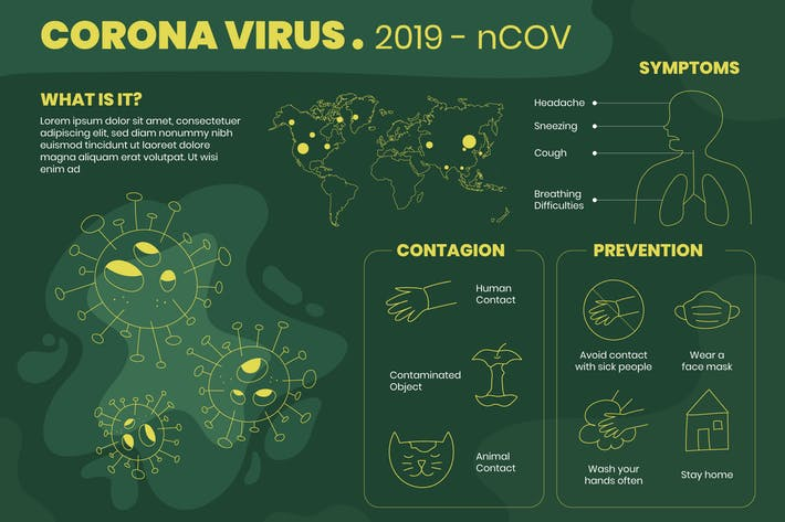 Thumbnail for Coronavirus infographic