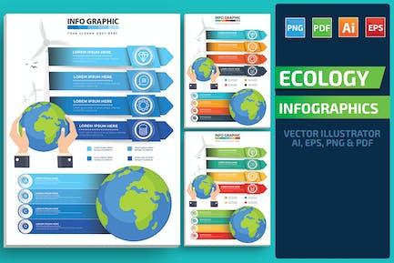 Infographies écologique