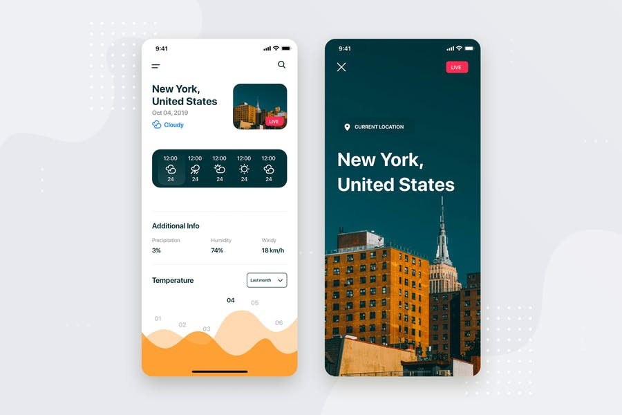 Weather Forecast Mobile App UI Kit Template