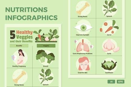 Healthy Veggies and Benefits  - Food Infographics
