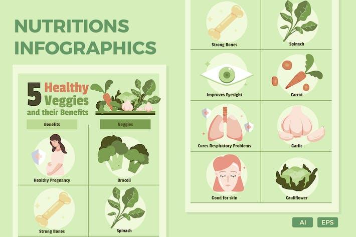 Légumes sains et bienfaits - Infographies alimentaires