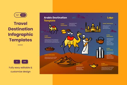 Travel Guide Infographic Template: Arabic