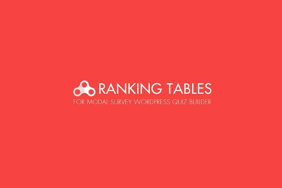 Modal Survey -  Ranking Tables