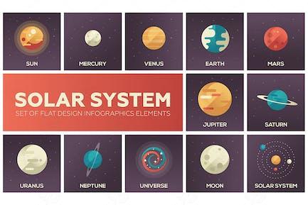 Solaranlage - Satz von flachen Infografiken Elementen
