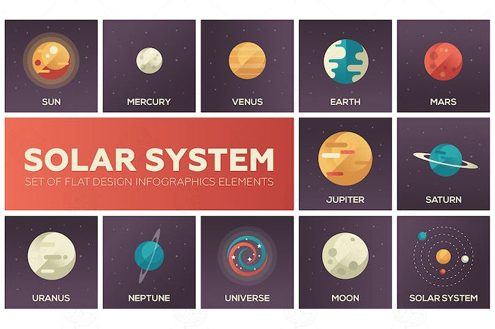 Thumbnail for Solar system - set of flat infographics elements