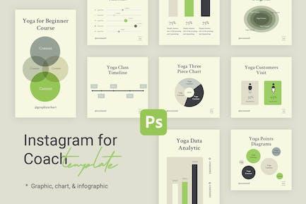 Charts & Graphs Instagram Templates for Yoga V2