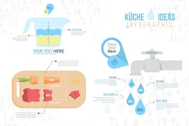 Küche Ideas - Infographic