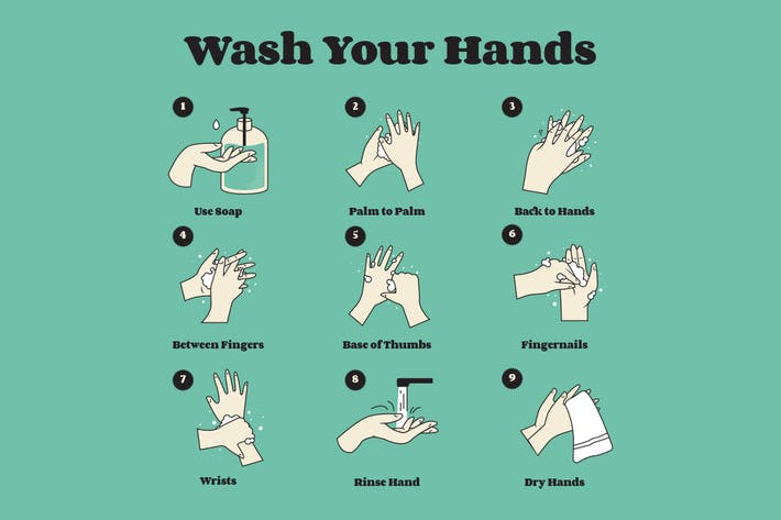 Thumbnail for How to Wash Hand