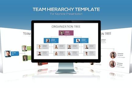 Team Hierarchy for Keynote Presentation