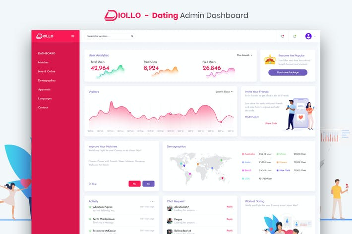 Thumbnail for Diollo - Dating Admin Dashboard UI Kit