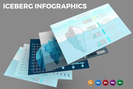 Iceberg – Infographics Design
