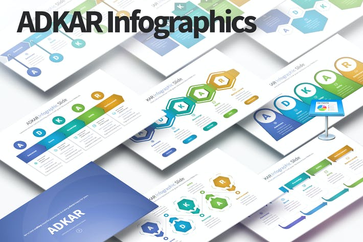 Thumbnail for ADKAR - Keynote ды Инфографика