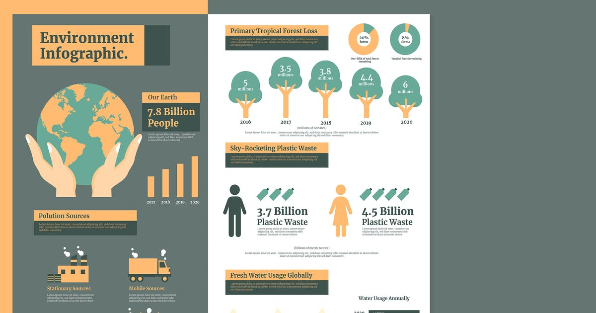 Download Environment - Statistical Infographics by SlideFactory