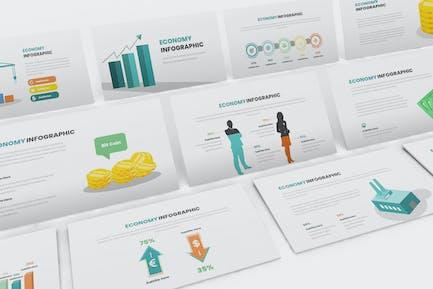 Economy Infographic Google Slides Template