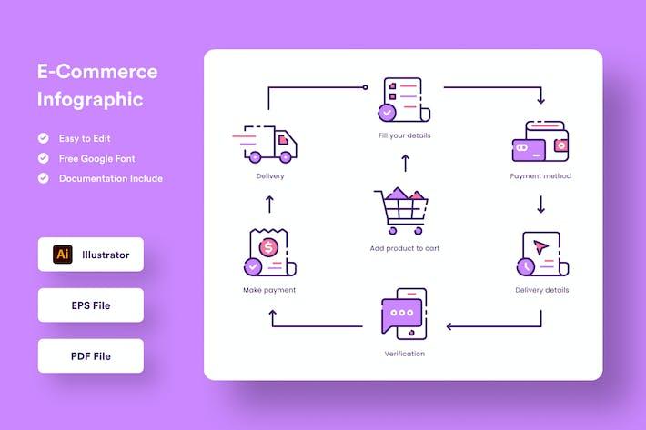 E-Commerce Infographic - Muzitemp