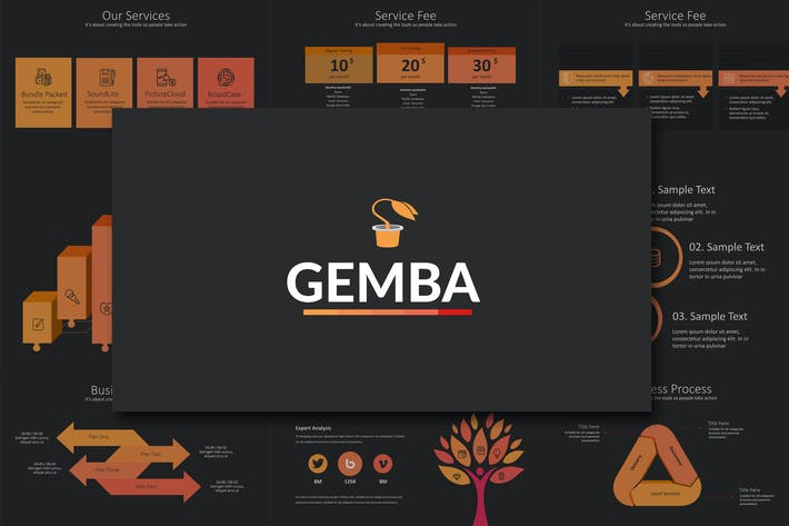 Thumbnail for GEMBA Powerpoint Template