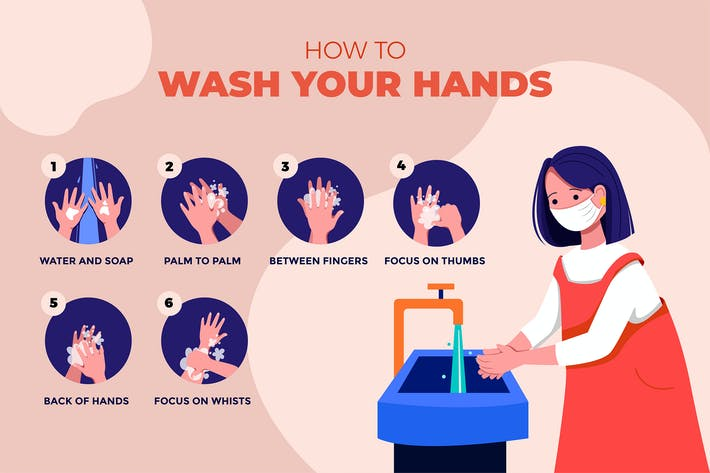 Thumbnail for How to wash your hands illustration concept