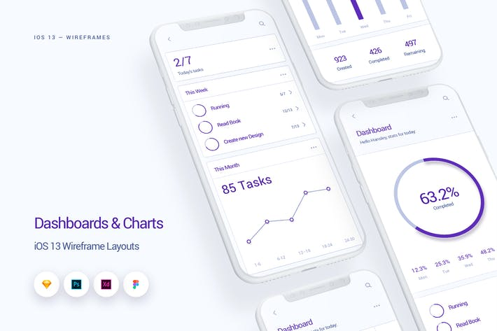 Thumbnail for Dashboards & Charts - iOS 13 Wireframe Kit