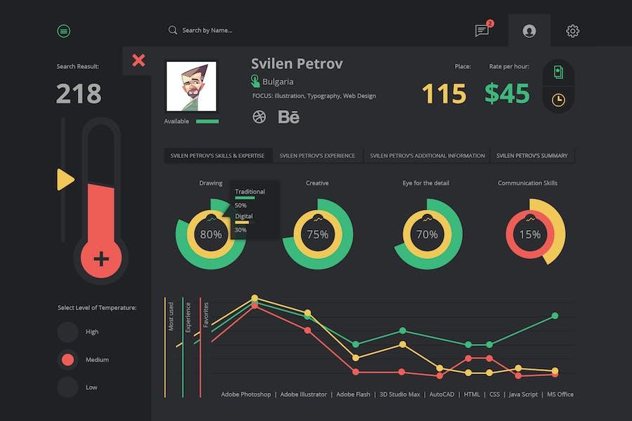 TermoStats - CV App