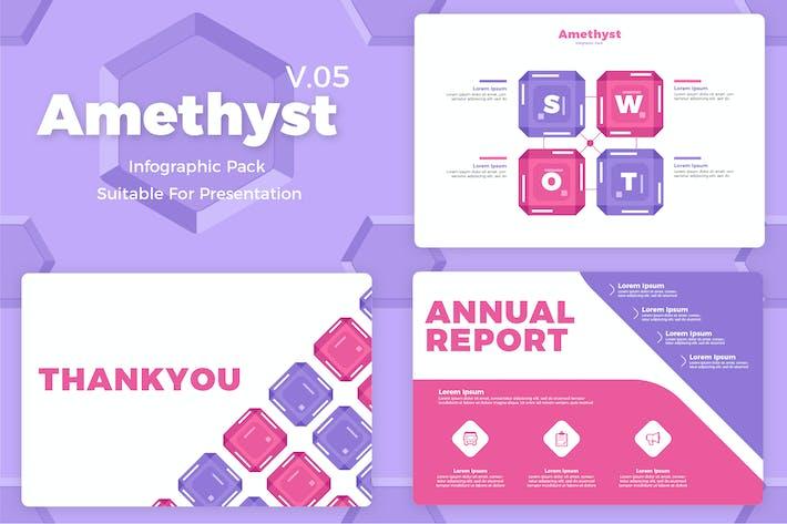 Thumbnail for Amethyst V5 - Infographic