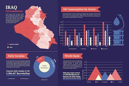Iraq Map - Geographic infographic templates