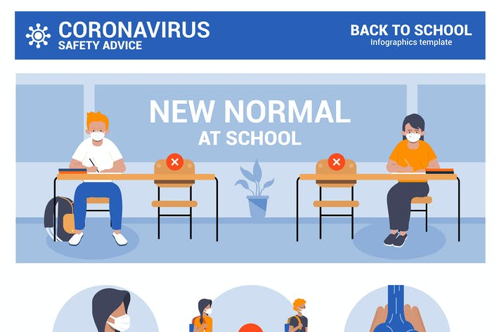 Thumbnail for Back to school, new normal at school