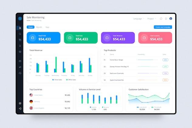 Sales Monitoring - Dashboard UI Kit concept
