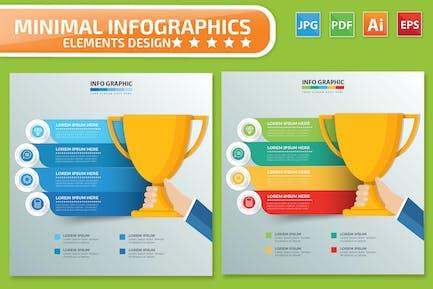 Conception d'Infographies ies Trophée
