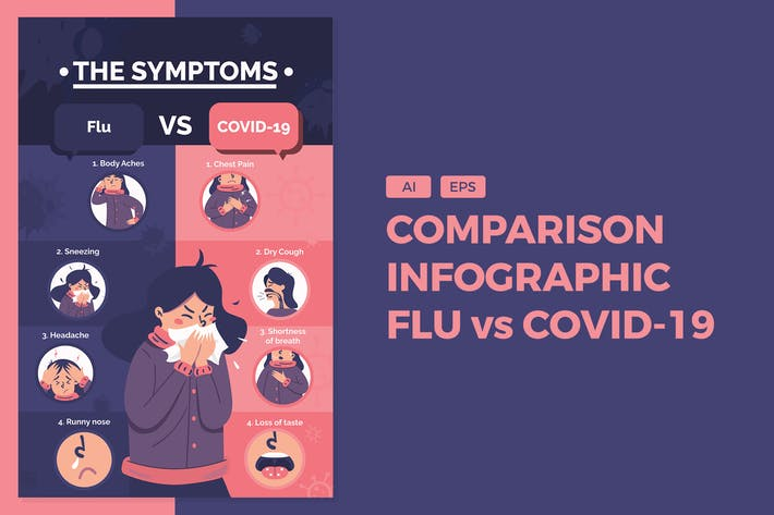 Thumbnail for Comparison Infographic - Covid vs Flu Symptoms
