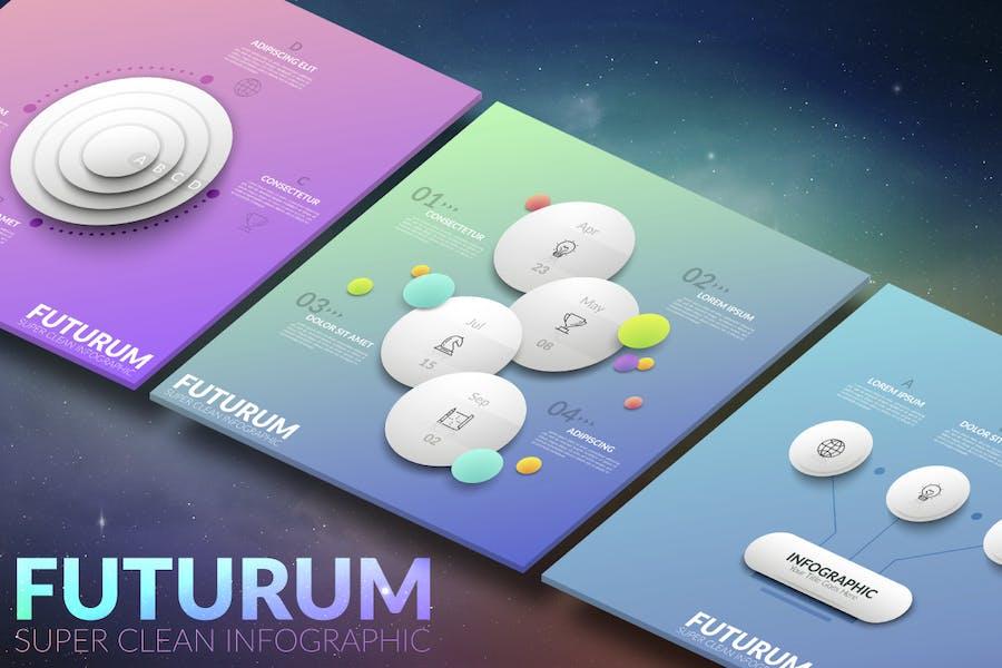 Futurum Infographic. White.