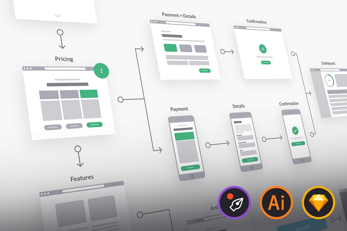 50 free wireframe templates for mobile web and ux design for Mobel website