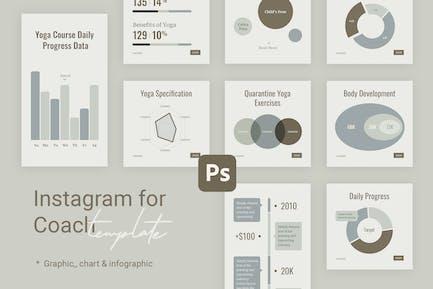 Charts & Graphs Instagram Templates for Yoga V1