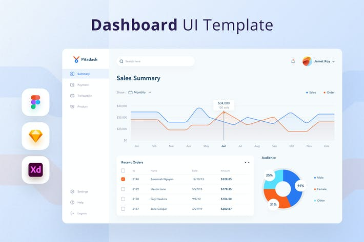 Thumbnail for Business Dashboard
