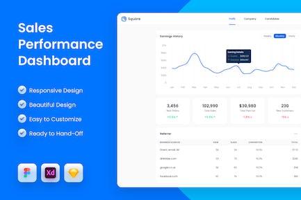 Sales Performance Dashboard UI Template