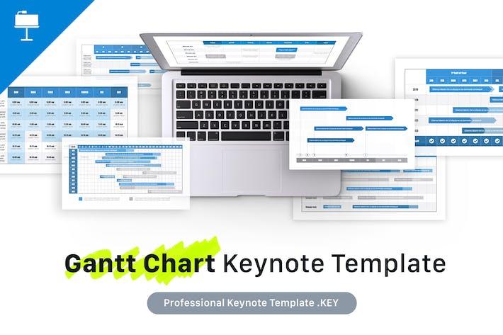 Cover Image For Gantt Chart Keynote Template