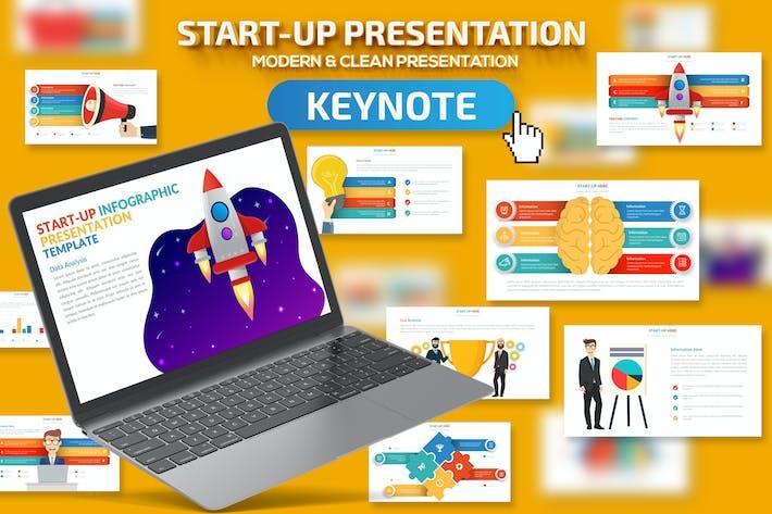 Презентация Keynote для запуска