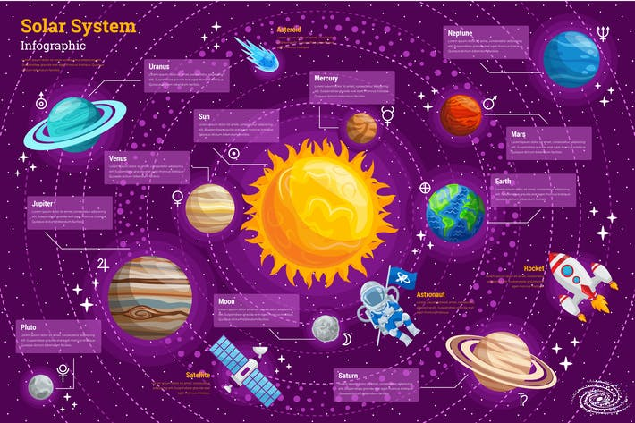 Thumbnail for Solar System Infographic PSD and AI Vector