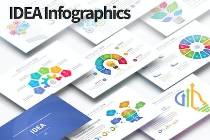 IDEA - PowerPoint Infographics Slides