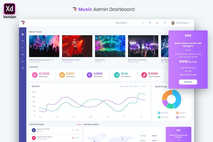 Thumbnail for Rigglo - Music Admin Dashboard UI Kit (XD)