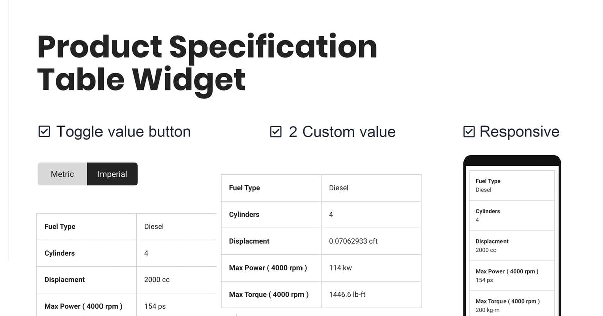 Download Product Specification Table Widget For Elementor by TemeGUM