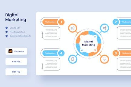 Digital Marketing Infographic - Muzitemp
