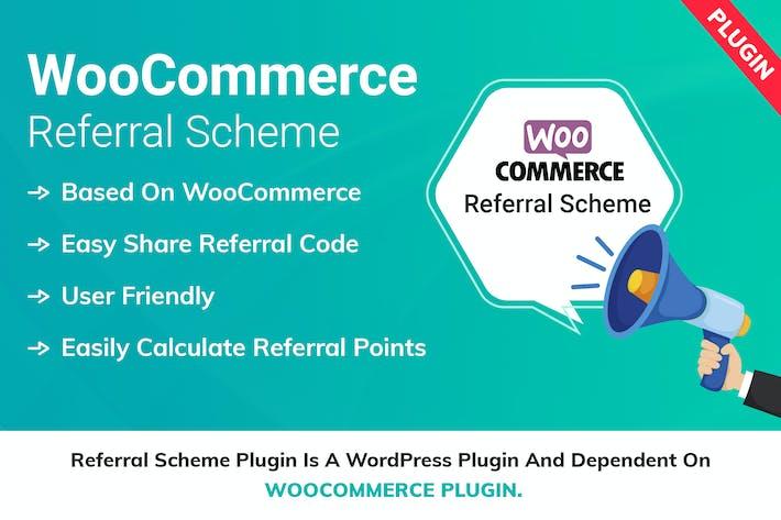 Thumbnail for WooCommerce Referral Scheme WordPress Plugin