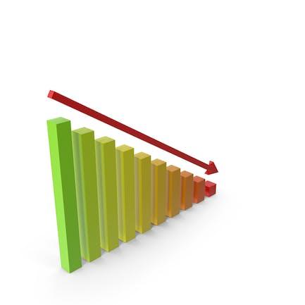 Gráfico recto hacia abajo