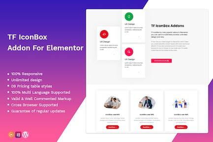 Icon Box Widget for Elementor