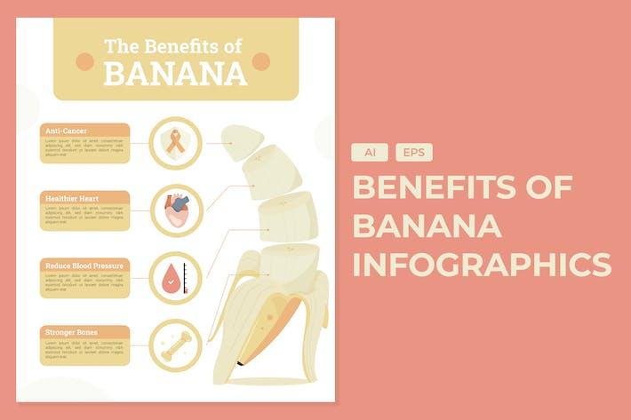 Thumbnail for The Benefits of Banana - Food Infographics