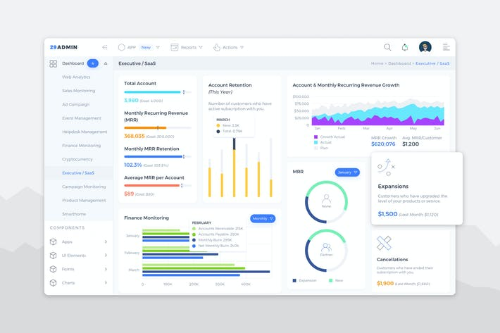 Thumbnail for Executive / SaaS Admin Dashboard UI - FD