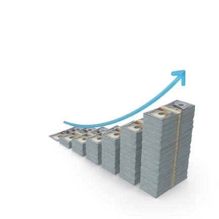 Nuevo gráfico de ingresos en dólares