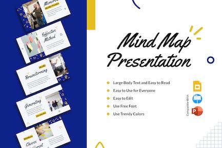 MEMORINA - Mind Map Presentation Template